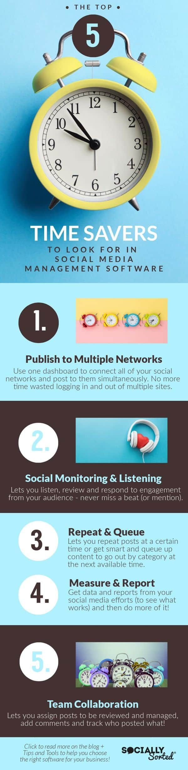 5 Features Of Social Media Management Software To Save You Time Social Media Management Software Social Media Infographic Social Media Management Tools