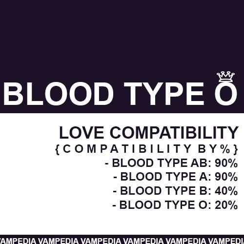 This Is What Your Blood Type Says About Your Personality!