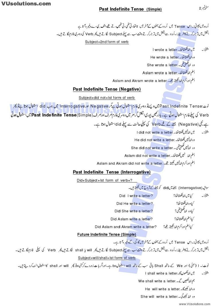 english grammar in urdu pdf book