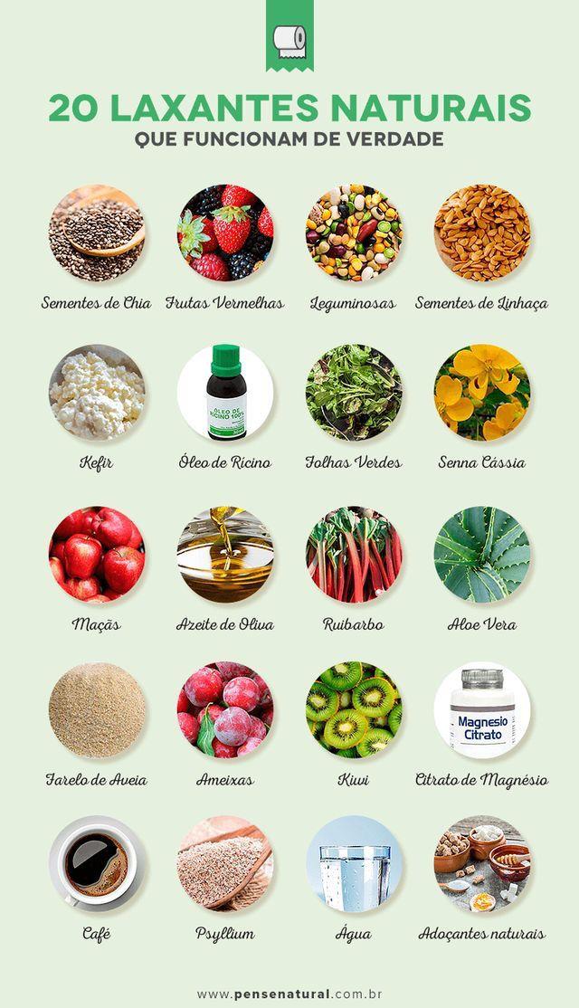 Alguns Alimentos Que Ajudam Voce A Ir No Banheiro Mais Facilmente