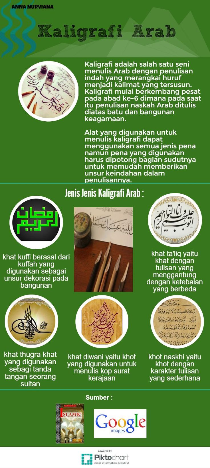 #kaligrafi #arab #kaligrafiarab #islam #caligraphy #islamic #art#pengertian#jenis#kaligrafi#arab
