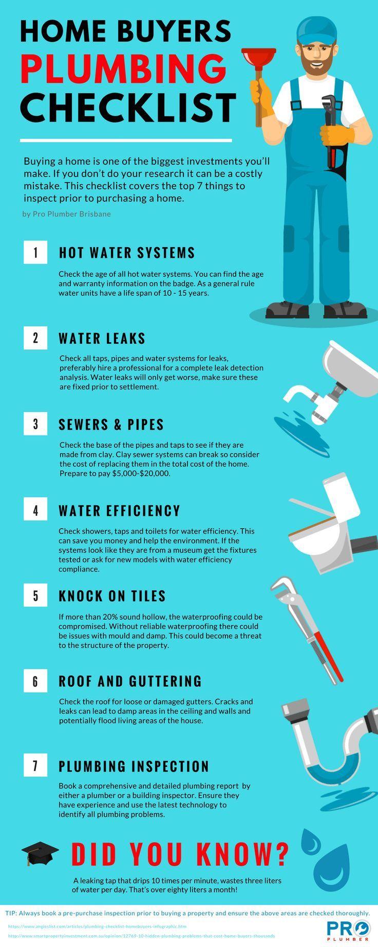 48 best Plumbing images on Pinterest | Bathrooms, Bathroom and ...