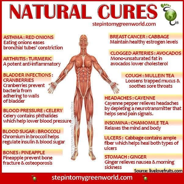 Natural Cures For Bladder Cancer