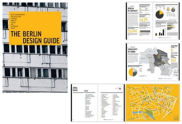 Regular TBTP followers are well aware of my bias for old school print travel guide books. So you won't be surprised to discover that I'm liking a new series of city guides called The Design Guide. Aimed at both travelers … Continue reading →