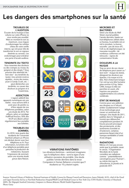 infographie : les dangers des smartphones sur votre santé | la science et la technologie, les défis mondiaux