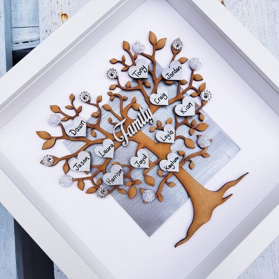 Family Tree Keepsake Frame Home Decor Wall Hanging Personalised Hearts Wedding Gift Fathers Day Picture