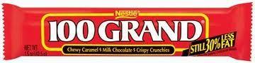 100 Grand Candy Bar - Bulk Retro Candy Store - CandyCrate.com