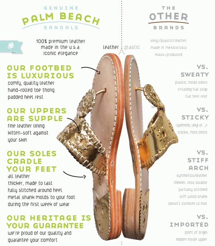 Buggy Designs Blog: Jack Rogers vs Palm Beach Sandals I can't believe this, Jack Rogers copied Palm Beach