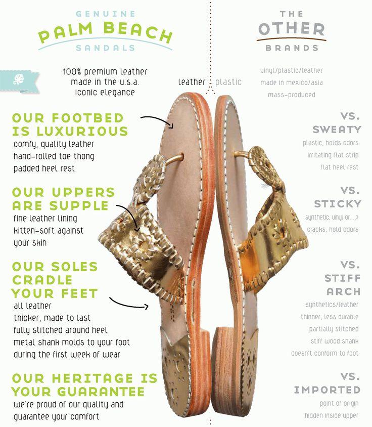 Jack Rogers vs Palm Beach Sandals