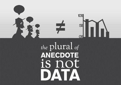 The Plural of Anecdote Is (Not?) Data   Nestler Analytics   Scott Nestler