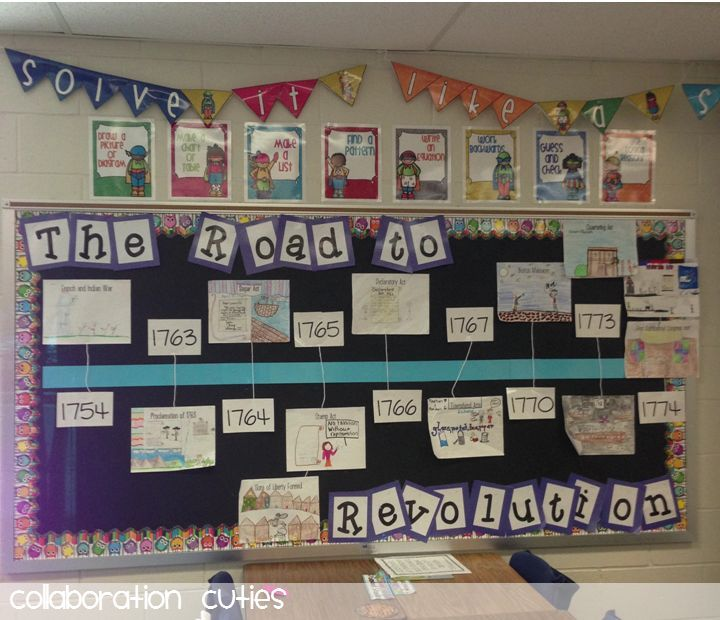 Social Studies Bulletin Board- American Revolution