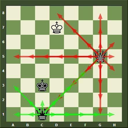 Teach Kids to Play Chess - ChessKid.com