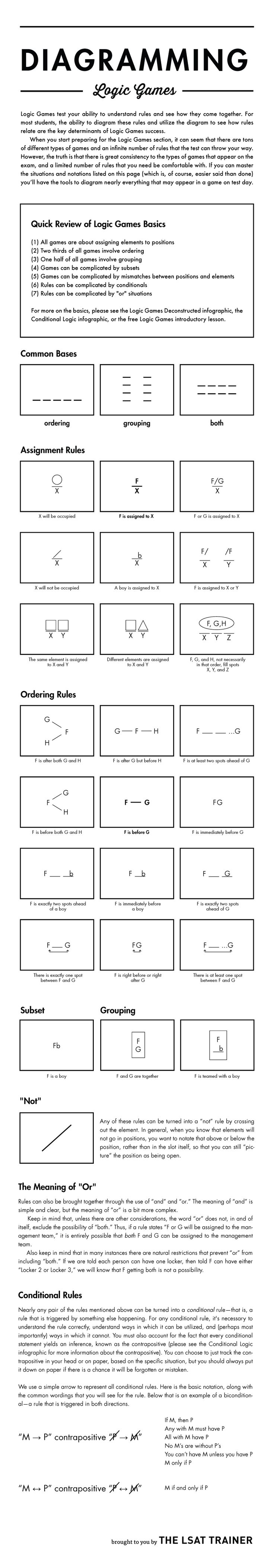 Diagramming Logic Games these are likely all the