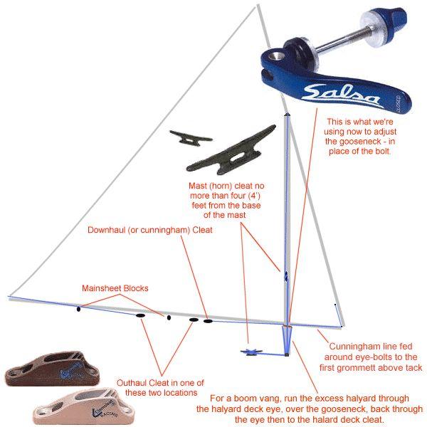 macgregor 22 sailboat owners manual