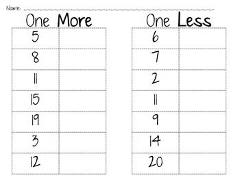 This is a quick worksheet to practice naming the number that is one more and one less than a given number.