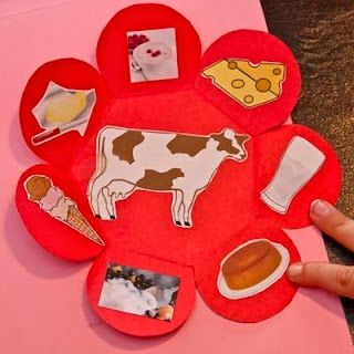 Loves this for farm. There are lots of other ideas at this blog for a farm unit awesome! This would be great to make connections to real life things. There are a lot of fun different types of activities.