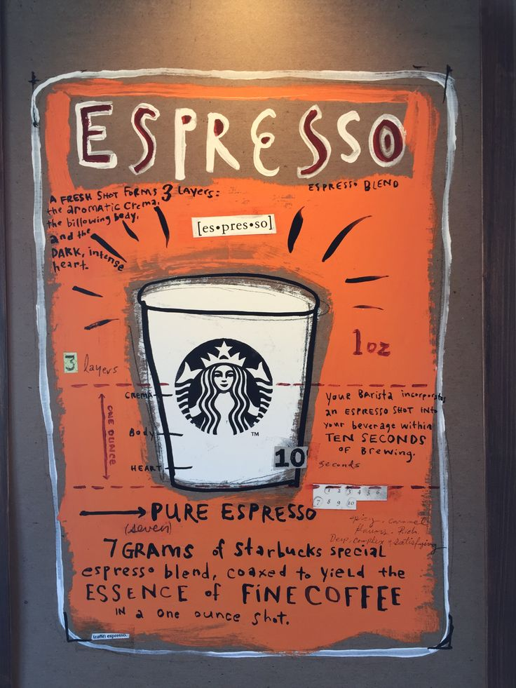 17 Best Images About Starbucks Sips On Pinterest