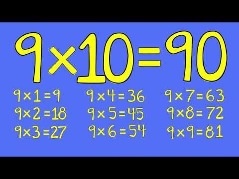 "9 Times Table Song - Fun for Students- from ""Multiplication Jukebox"" CD by Freddy Shoehorn - YouTube"