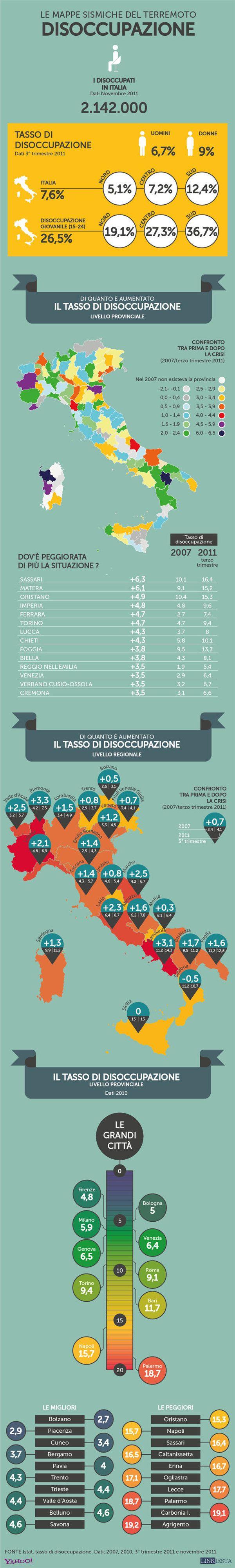 #Disoccupazione in Italia, la mappa | Linkiesta - Yahoo Finanza Italia