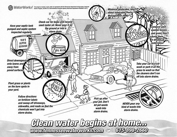 high school science coloring pages - photo#23