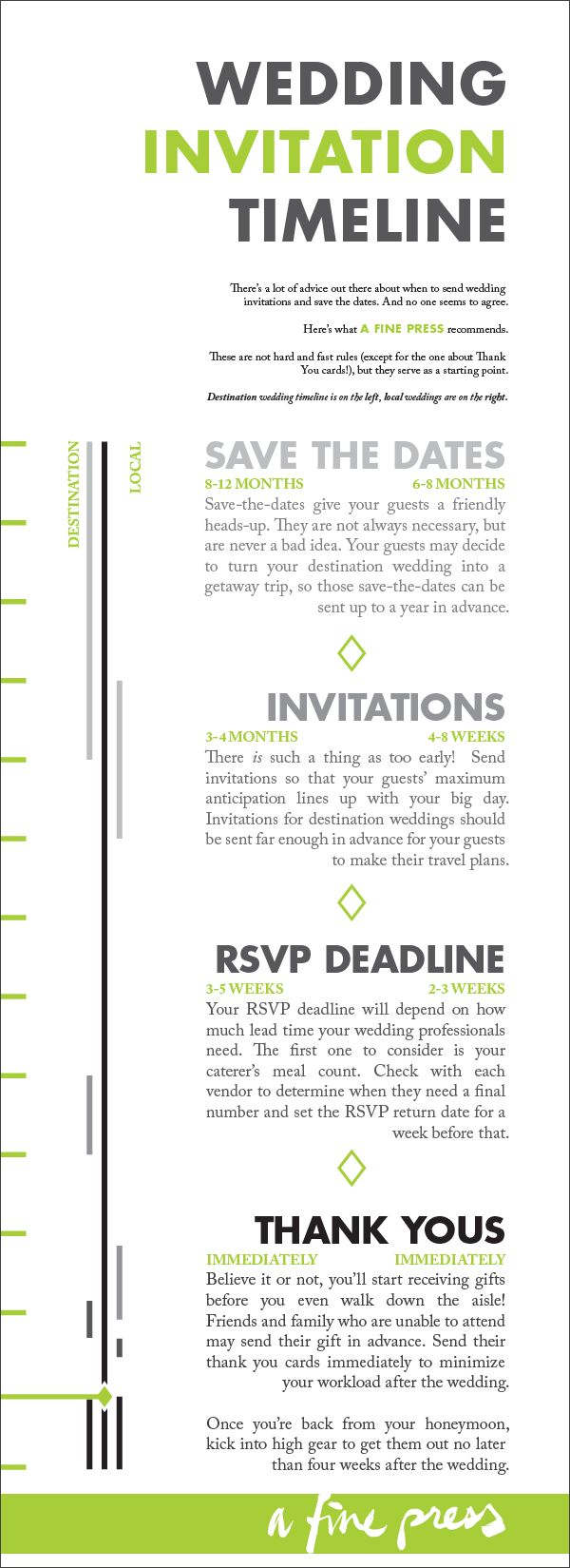 442 best invite. images on Pinterest | Invitations, Wedding ideas ...