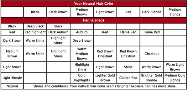 helpful if you want to dye your hair