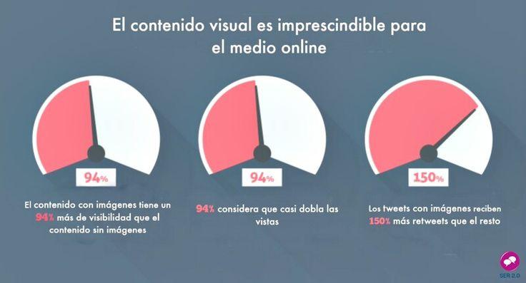El contenido visual dominará el online durante 2016 #SocialMediaMarketing