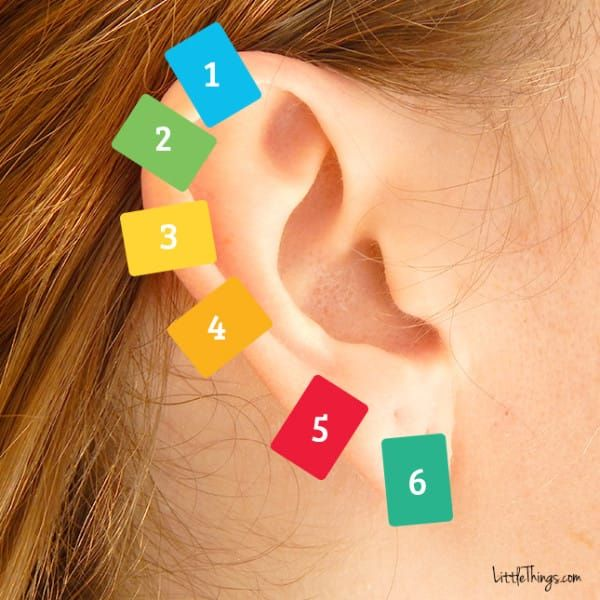 There are  6 different points on the ear is connected to pain of a specific part of the body. When you are applying pressure to each spot, you can relieve those pains.