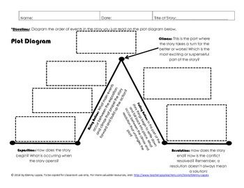 Best 25+ Plot diagram ideas on Pinterest