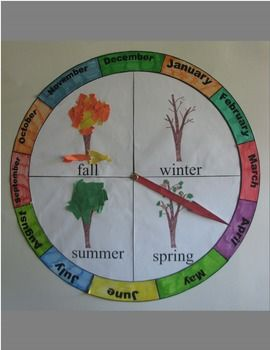 4 Seasons Printable Chart (visual of what months are in what seasons ;arrow moves to show not only what month you are in but also what season; printable pages come in color or black and white)