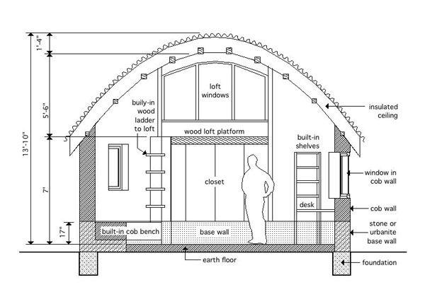 No permit required passive solar small cob buildings for Architectural plans and permits
