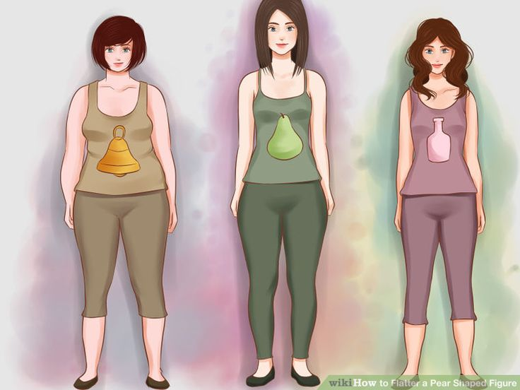how to find out my body type