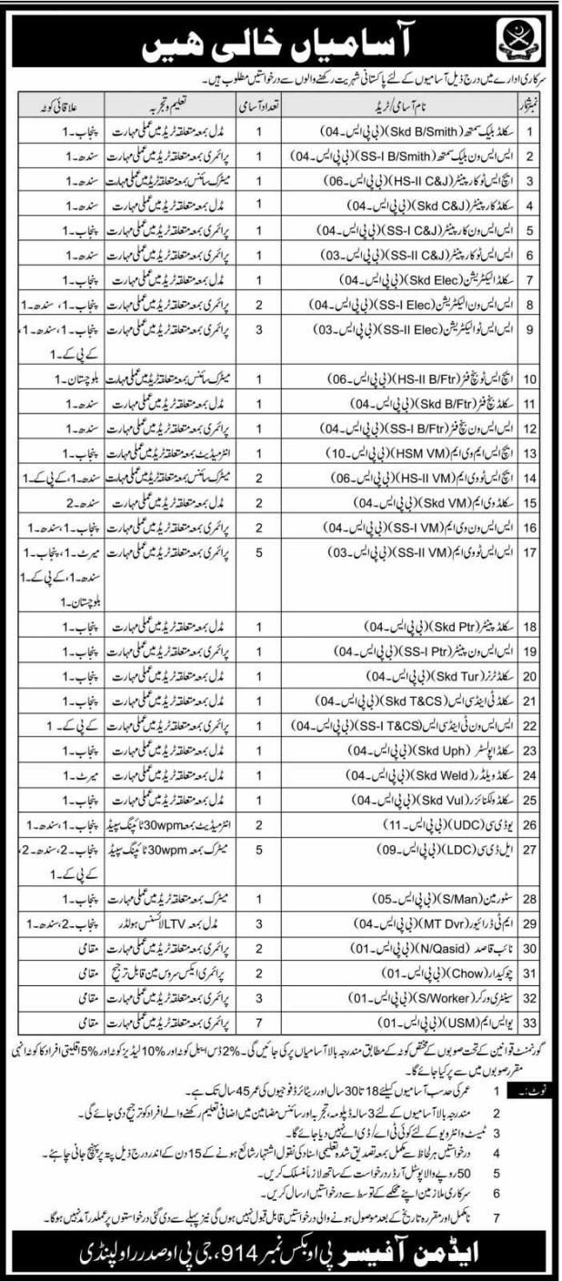 PAK ARMY Matric Base Jobs 2018 | Government Jobs in 2019