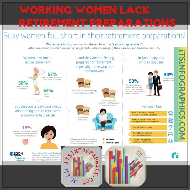 Busy Women Fall Short in Their Retirement Preparations