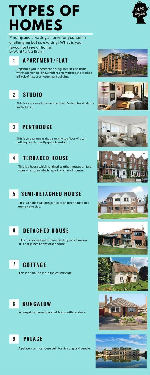 What Type of House Do You Live In? - English House & Home Vocabulary Infographic