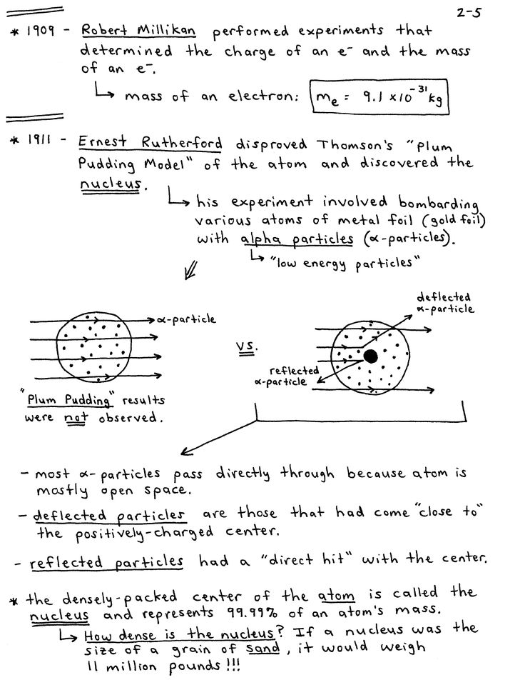 Chemistry Notes Atoms, Molecules, Ions Naming Ionic