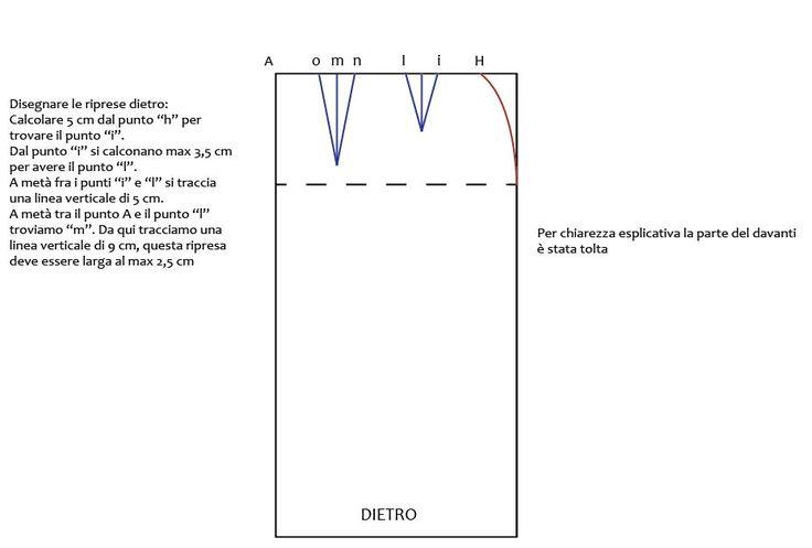 Scarica la guida in PDF stampabile e impara a realizzare il cartamodello base di una gonna!