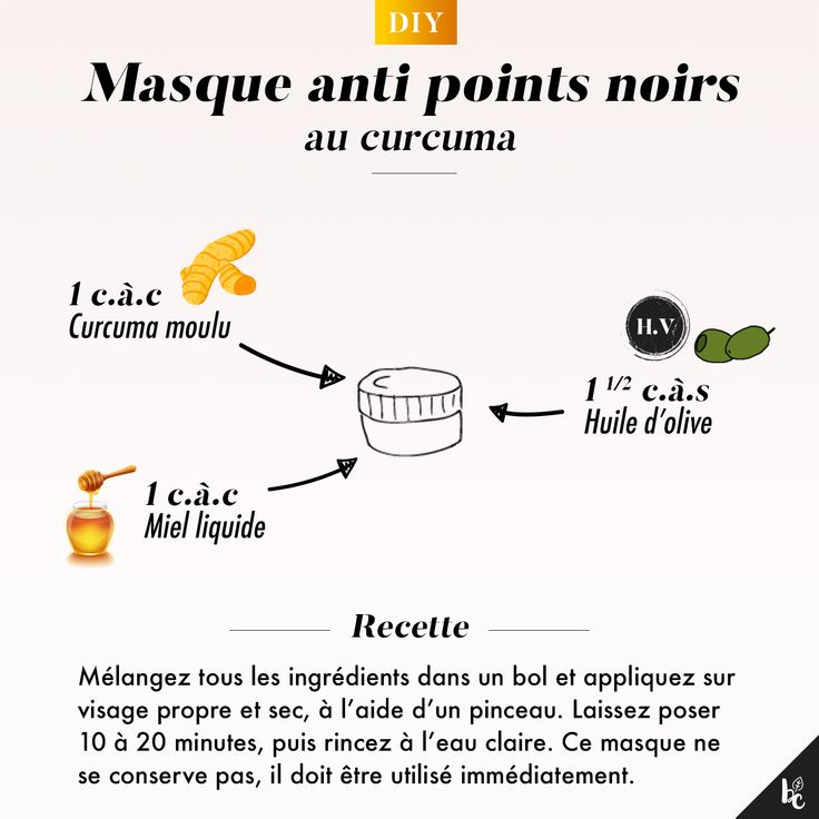 L'instant tuto : Masque au curcuma anti points noirs