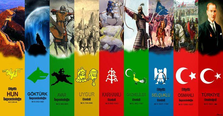 16 Yıldız Nedir ? Kaç Ülke Kurduk ? Safevi Devleti ? Moğol Devleti? Eyyübi Devleti ? Türkler Miydi ?