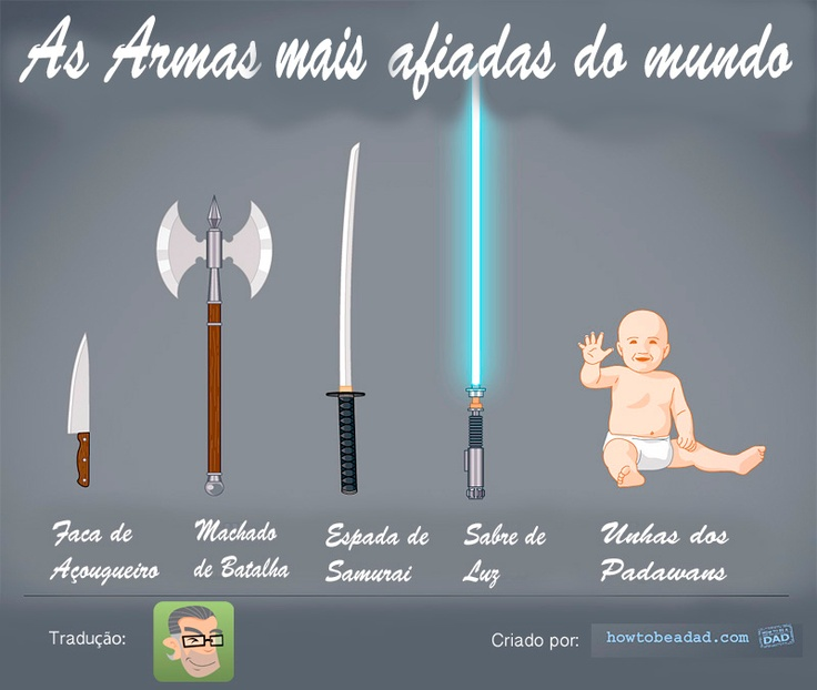 As armas mais afiadas do mundo!