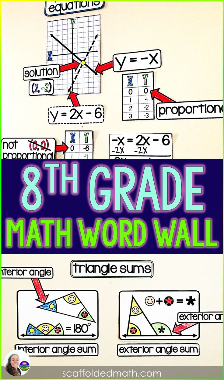 8th Grade Math Word Wall Print And Digital Math Words Math Word Walls 8th Grade Math [ 1251 x 736 Pixel ]