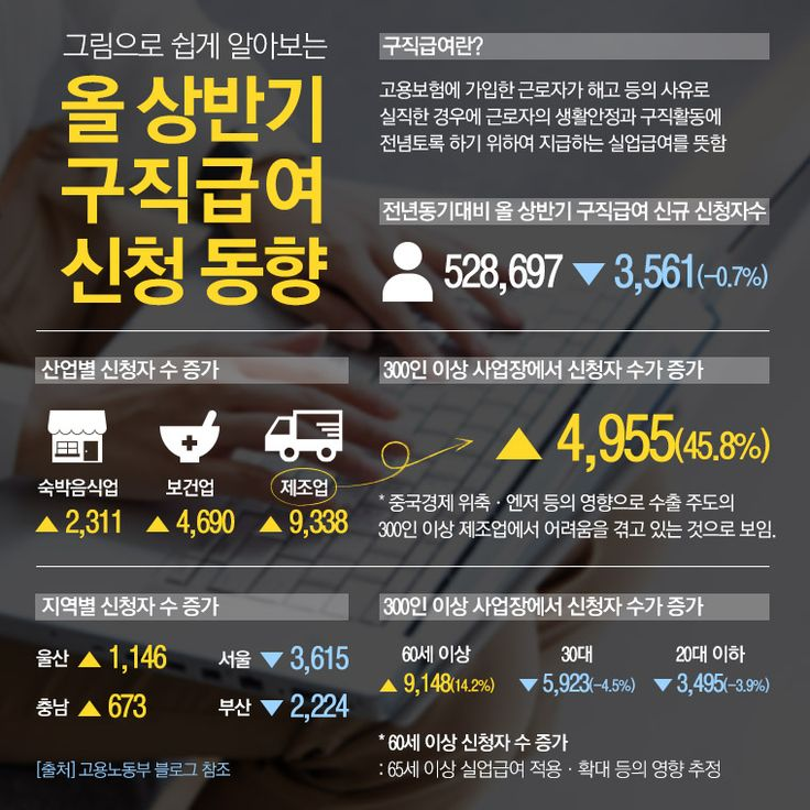 고용노동부 퇴직연금 콘텐츠디자인 #facebook #infographic
