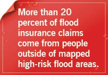 More than 20 percent of flood insurance claims come from people outside of mapped high-risk flood areas.