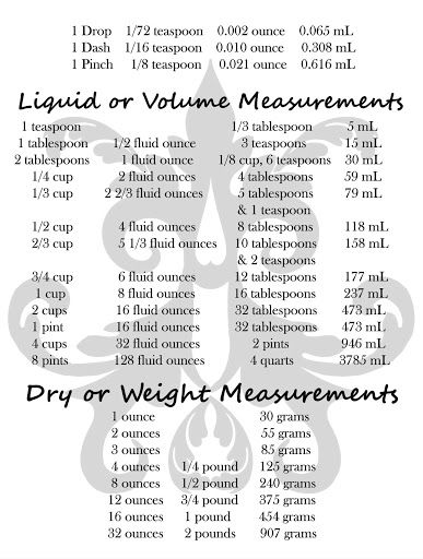 14 best Liquid and baking conversions images on Pinterest - liquid measurements chart
