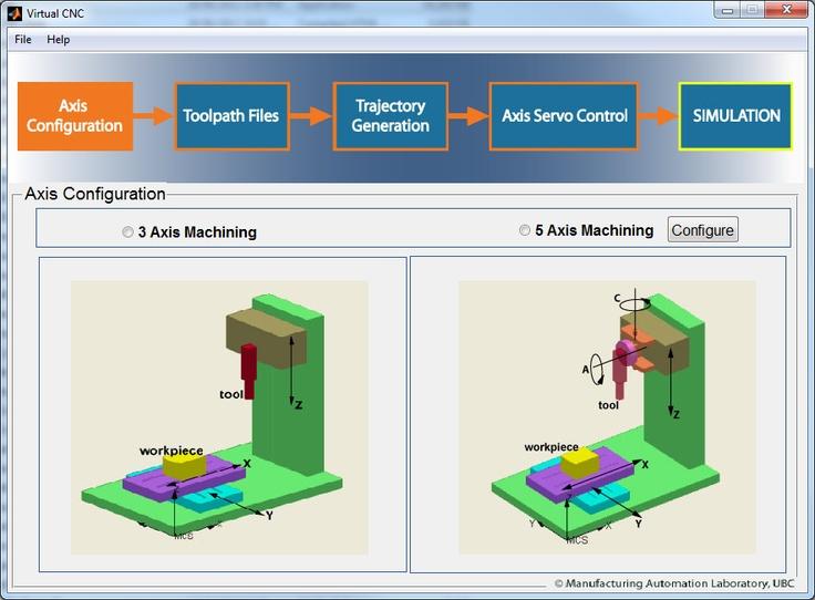 Virtual CNC Module #engineering #MALinc