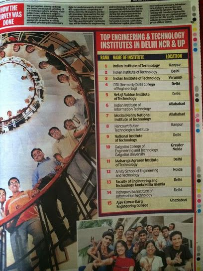 Mail today rankings 2014