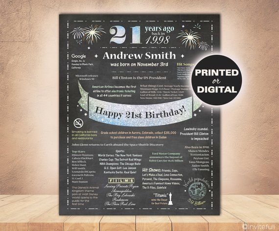 21st Birthday Gift21st Gift For Her21 Him PosterPersonalized Poster Born In 1998Birthday Ideas
