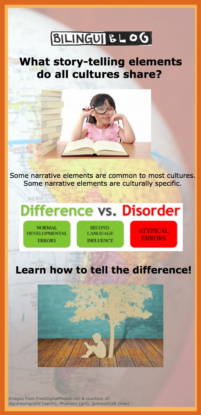 Culture of multilingual students