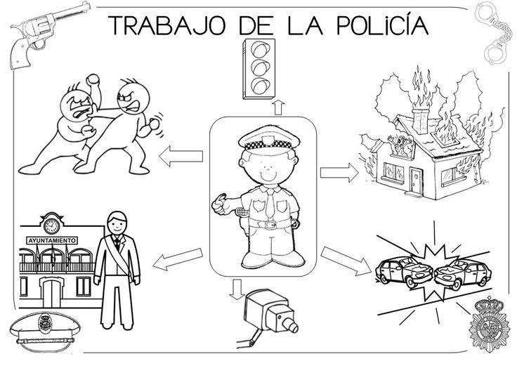 Mi grimorio escolar: EL TRABAJO DE LOS POLICÍAS