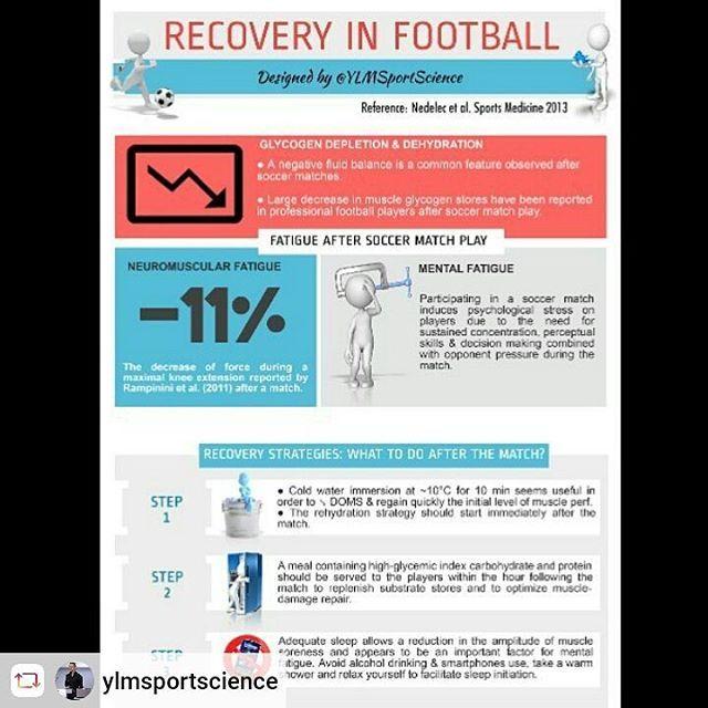 """#Rensta #Repost: @ylmsportscience via @renstapp ··· """" ⚽ Easy tips to promote post match recovery in soccer  Setelah sepakbola terjadi penurunan kandungan glikogen dalam otot dan terjadi dehidrasi, sehingga menyebabkan kelelahan pada tubuh, baik itu kelelahan fisik ataupun kelelahan mental. Kelelahan fisik adalah kelelahan yg dialami oleh fisik, misal kaku/spasme otot, pegal2, dsb. Kelelahan mental sering disebut juga kelelahan psikis, yaitu akan muncul perasaan strees, konsentrasi menurun…"""